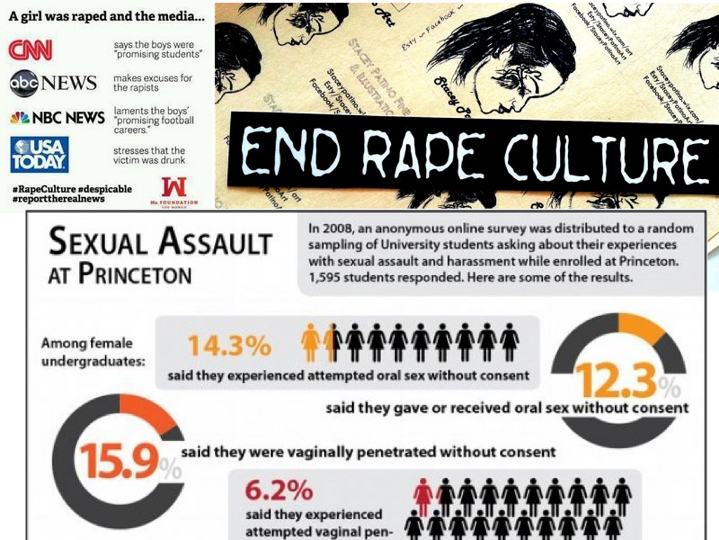 Examining the West's culture of rape
