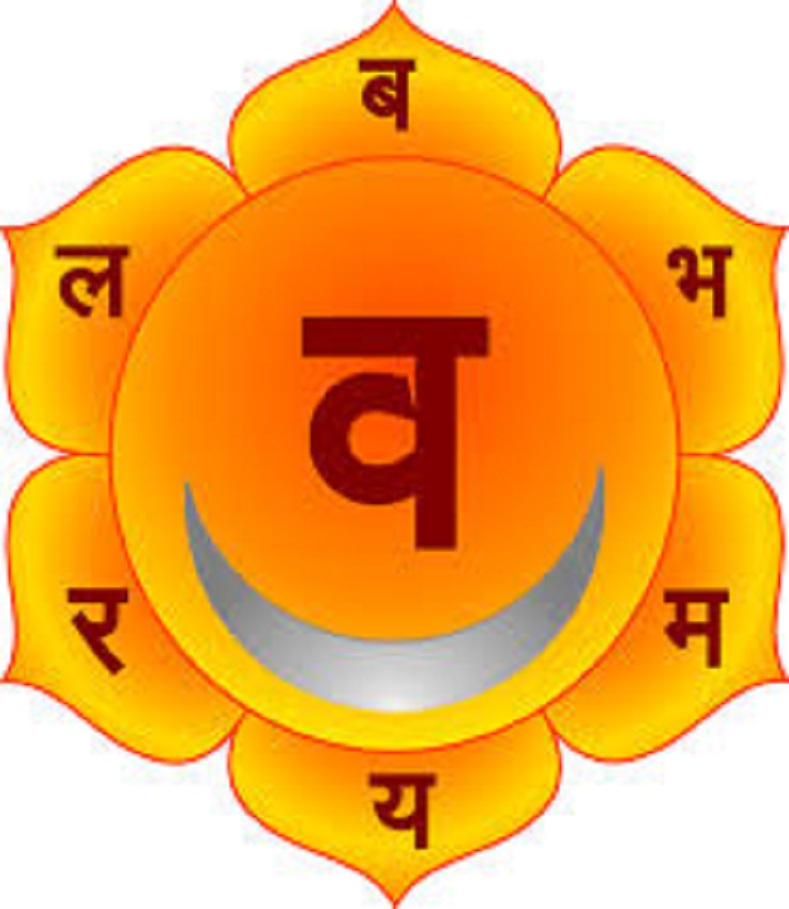 Glossary of Terms in Hinduism