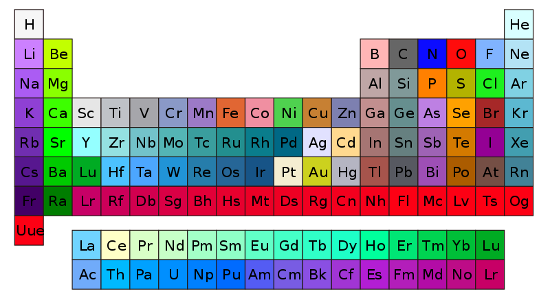 भारत में ईसा के पूर्व से हो रहा है रसायन शास्त्र का संशोधन और अभ्यास