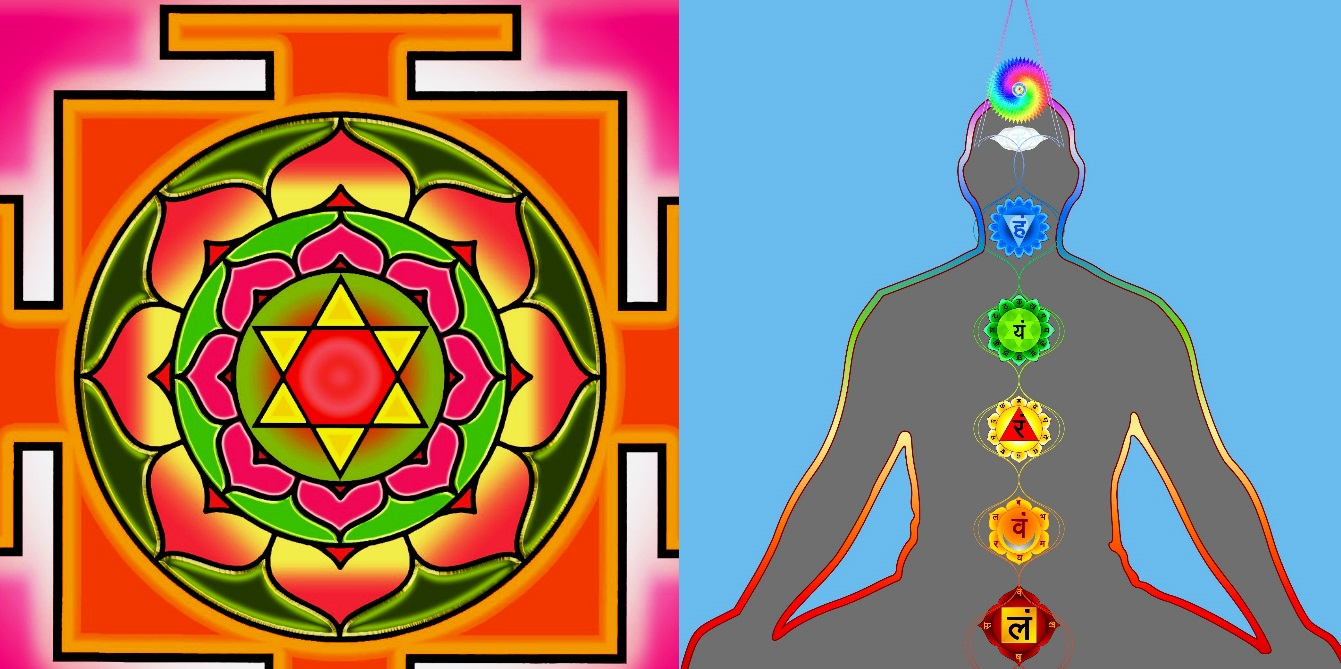 A Cognitive Approach to Tantric Language – 1