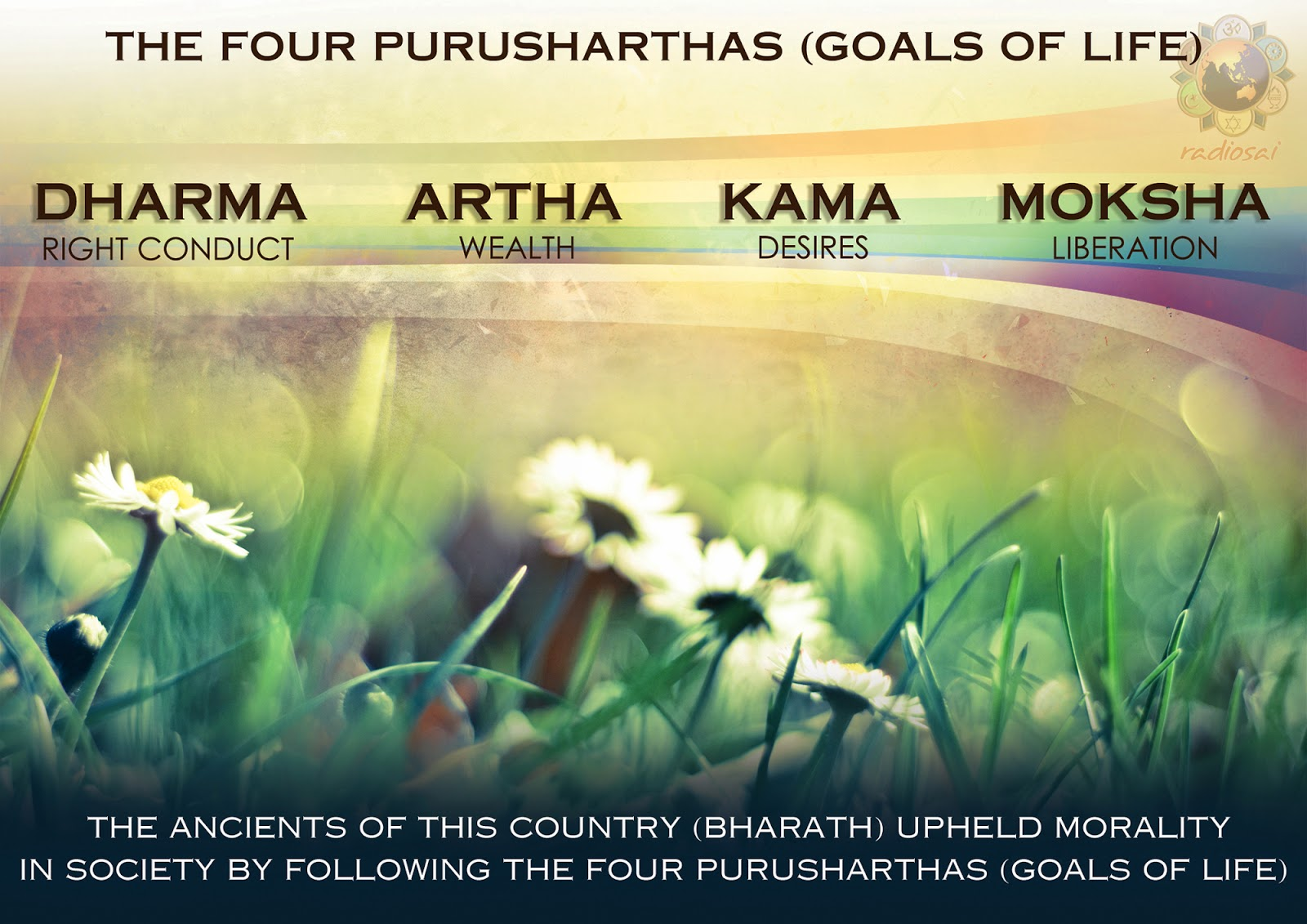 Our Palace of Purusharth: Journey to a Dharmic Framework for Parents and Children