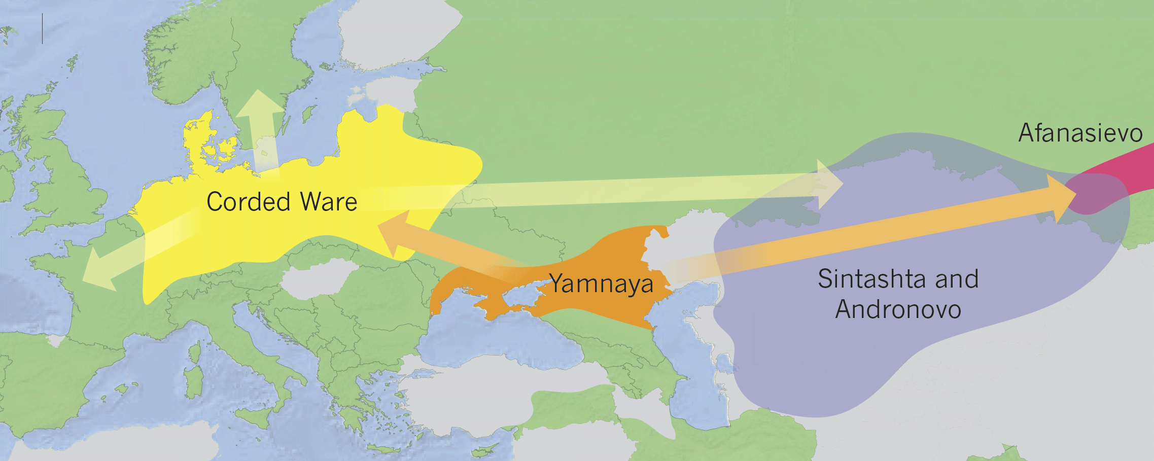 A Vedic Aryan Homeland in the Steppes? A Critique of the Kurgan Hypothesis